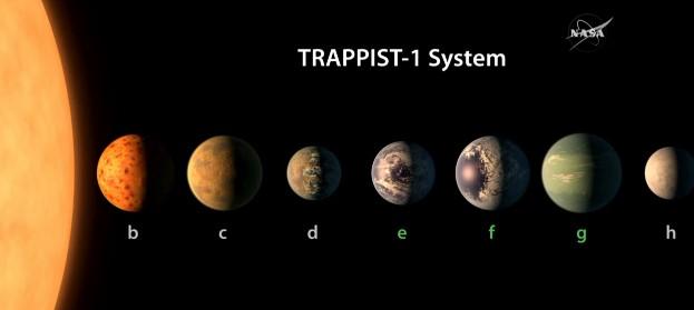 В НАСА рассказали про семь открытых планет, три из которых могут быть пригодны для жизни