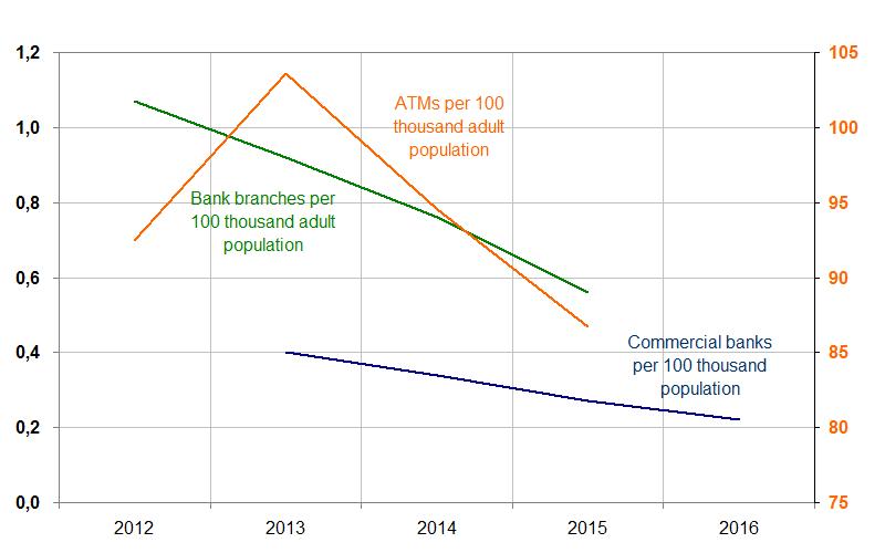 Андрей Илларионов: Украинская экономическая катастрофа 2013–2016