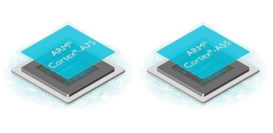 Новые чипы ARM Cortex-A75 и Cortex-A55 работают в любой конфигурации