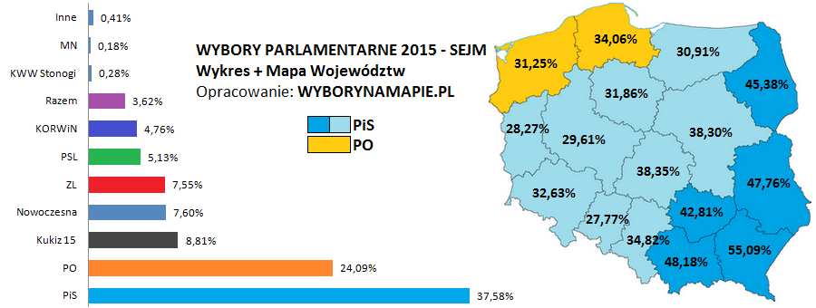 Перспективы победы оппозиции в Польше в 2019