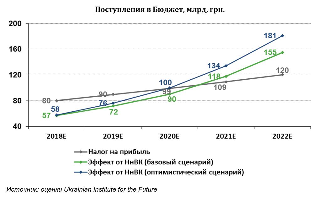 Четыре мифа о налоге на выведенный капитал: как разогнать экономику Украины