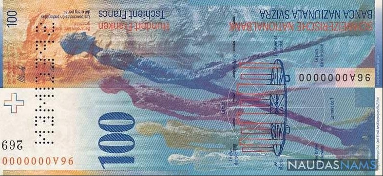 Почему швейцарский франк является одной из наиболее стабильных валют в мире?