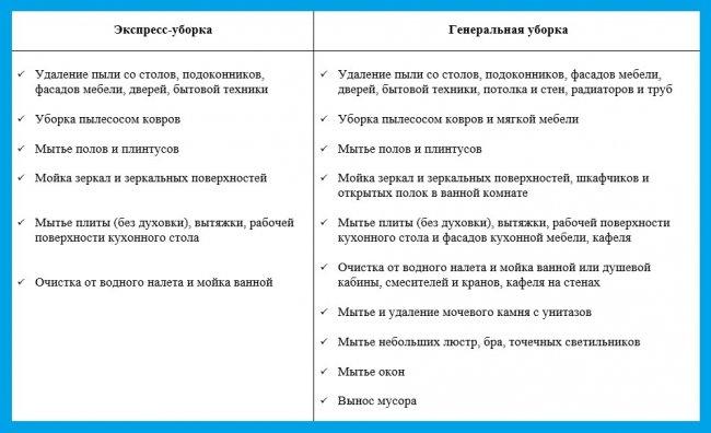 В Украине набирает обороты новый вид заработка