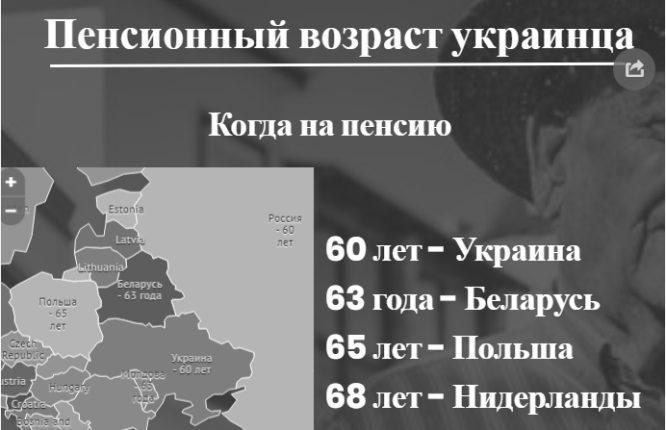 Когда в Украине могут повысить пенсионный возраст