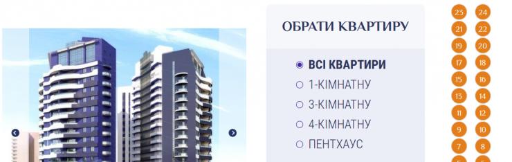 ЖК Alter Ego:  вопрос престижного расположения при выборе жилой недвижимости Киева