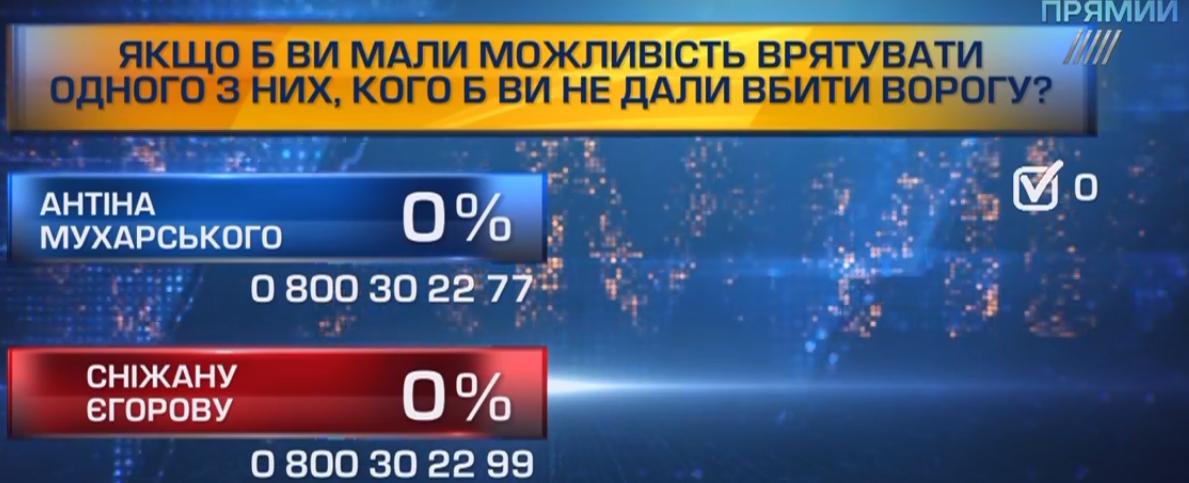 Снежана Егорова ушла с телеканала «Прямой» из-за Мухарского