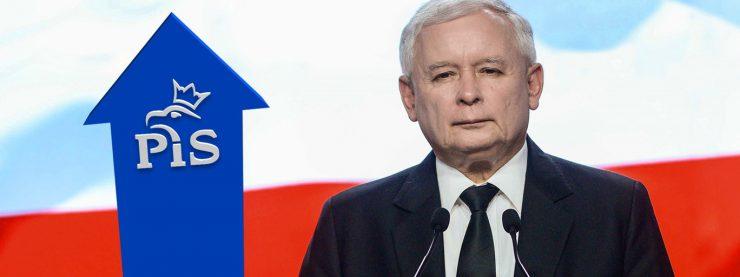 Качиньский: Польша не собирается выходить из Евросоюза