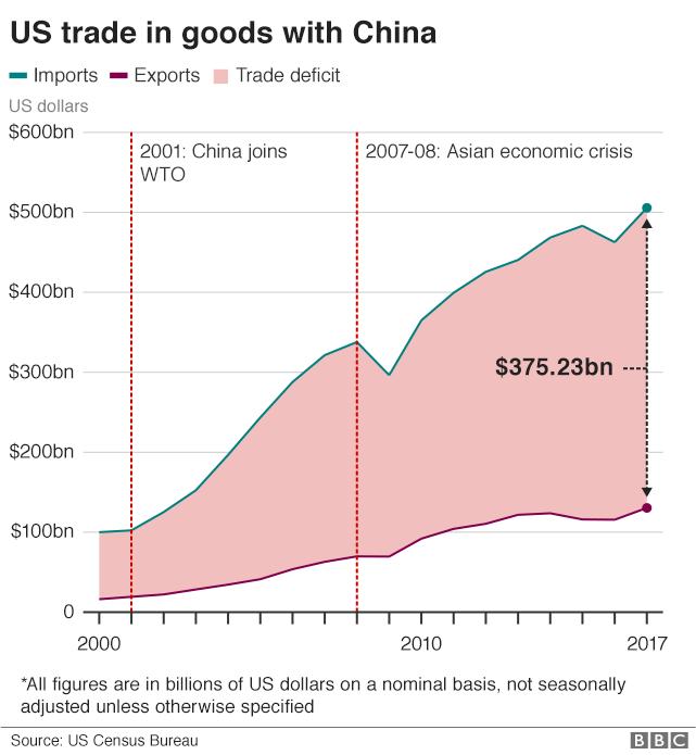 Китайсько-американська торгова війна: про що сторони домовилися на саміті G20?