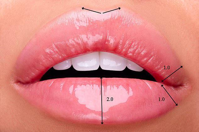 Как подобрать помаду по форме губ: 10 главных правил