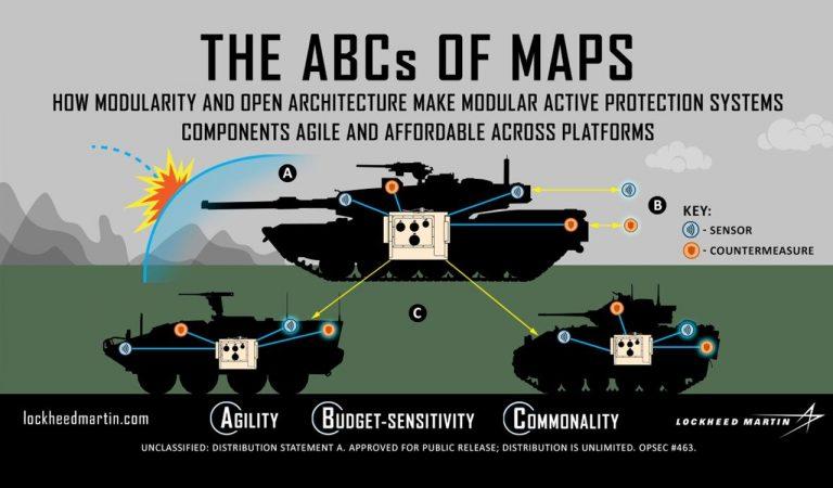 В США провели испытания новейшей системы танковой защиты