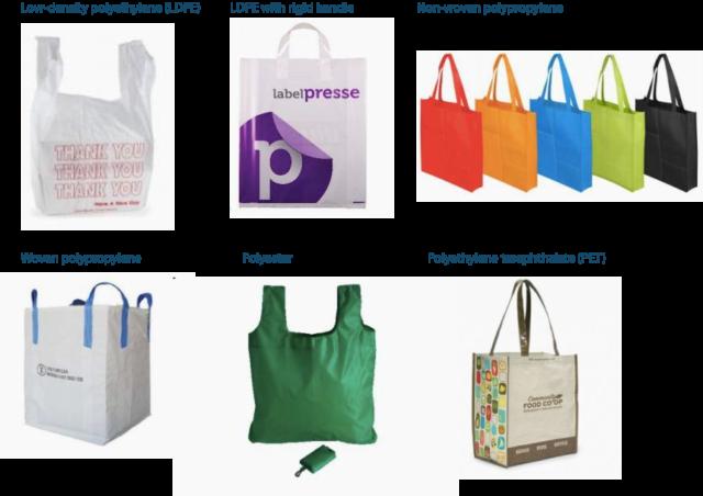 Полиэтиленовые пакеты оказались экологичнее бумажных: Исследование