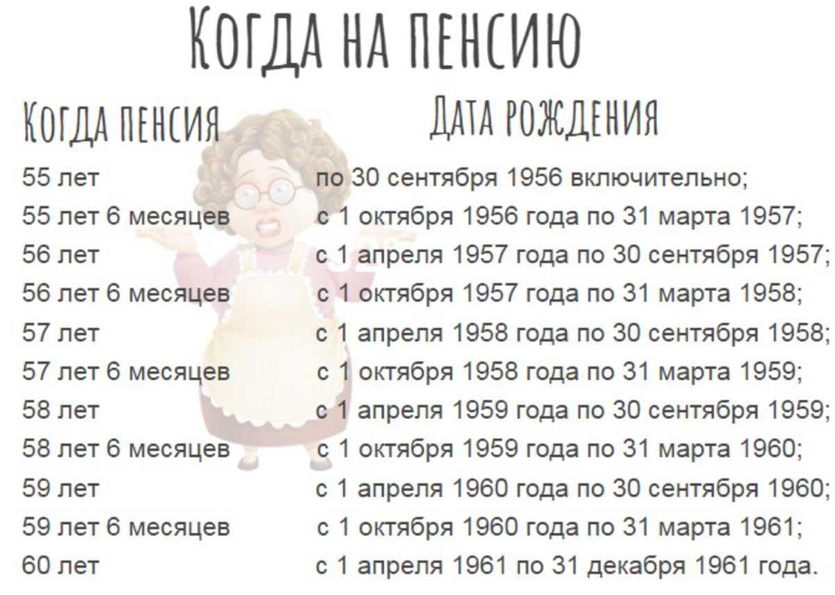 Пенсионный возраст в Украине: почему можно остаться без денег в старости