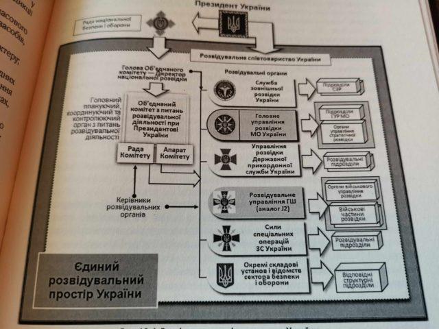Команду Зеленского «скушают» еще до выборов, — Речинский