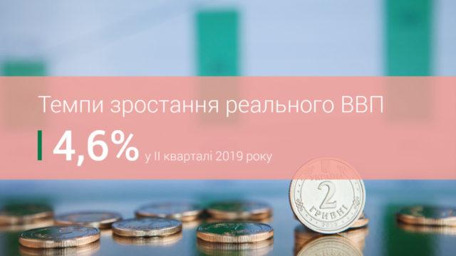 Нацбанк похвастался неожиданными успехами Украины