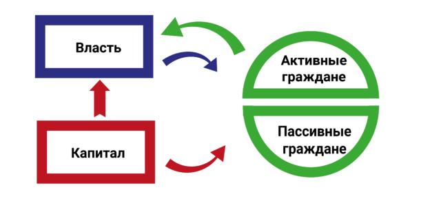Как возможно сменить Систему