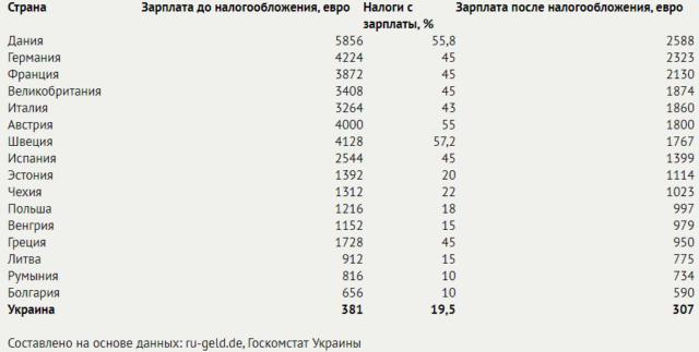 Стало известно, сколько недвижимости могут купить украинцы и жители ЕС: цифры