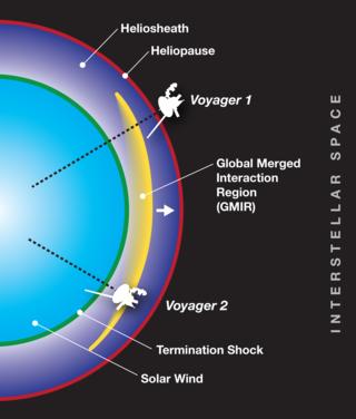 NASA столкнулось с загадочной аномалией на краю Солнечной системы