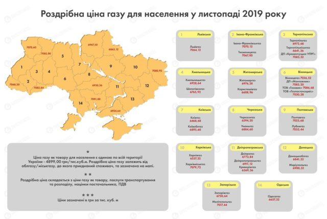 Украинцам пересчитают тарифы на отопление