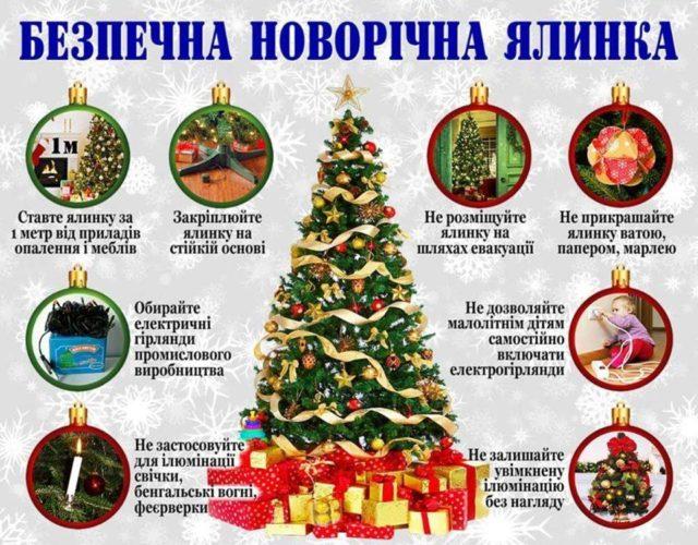 Украинцам напомнили о правилах безопасности на Новый год