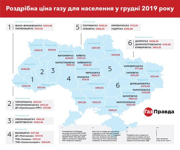 Стоимость газа в декабре: обнародована карта цен по регионам