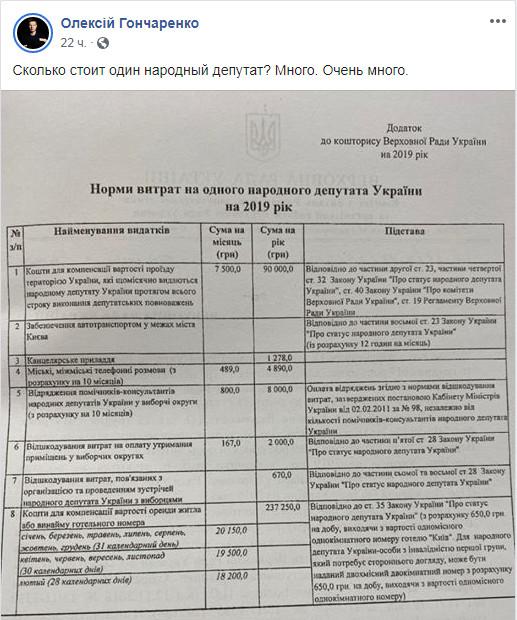 Украинцам показали, во сколько один депутат обходится бюджету: документ