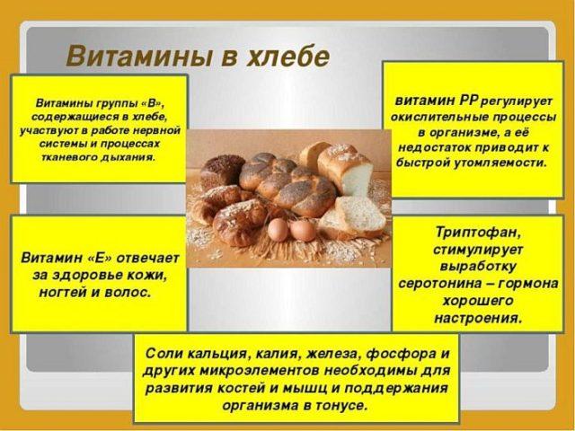 Известный диетолог рассказала, как выбрать полезный хлеб