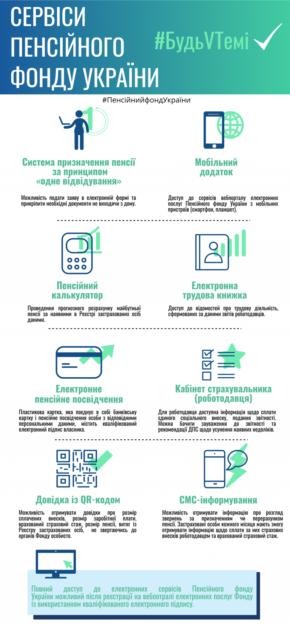 Украинских пенсионеров переведут в «онлайн»
