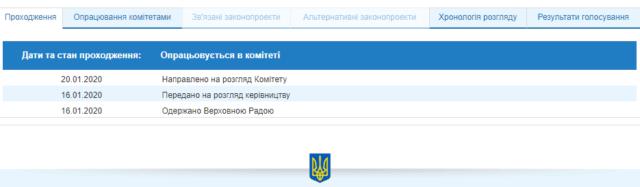 В Украине могут появиться экономические паспорта