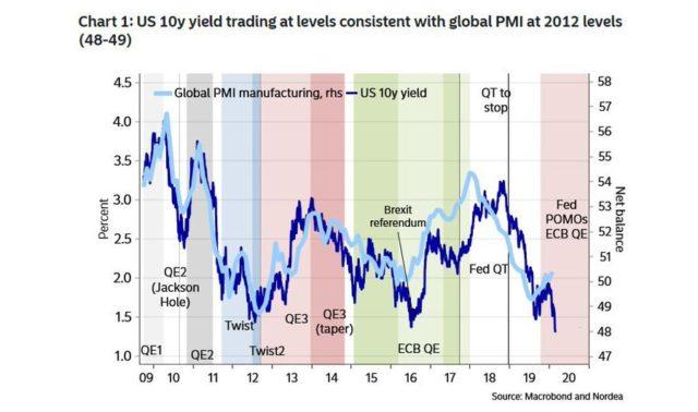 Аналитики не ожидали: экономическая катастрофа настигла Китай и США, цены на нефть обрушились