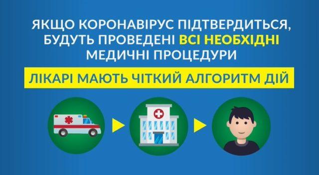 «Украина готова!»: У Зеленского дали советы украинцам с симптомами ОРВИ и коронавируса