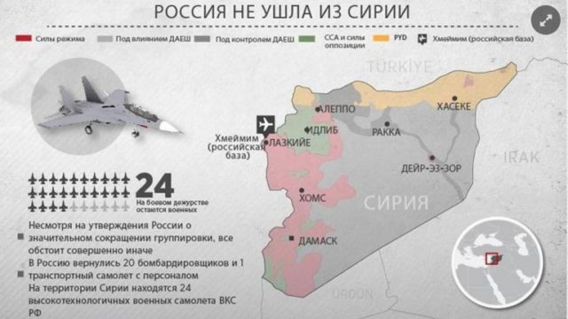 Путин и Асад развернул украинский сценарий в Сирии