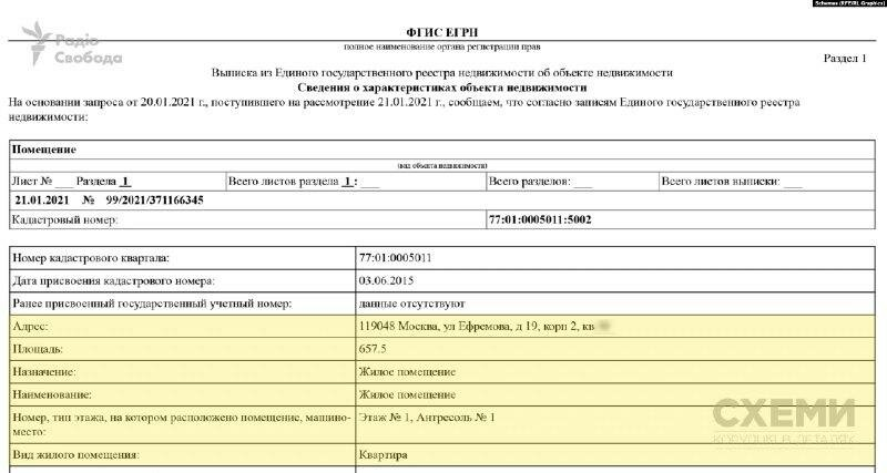 ЖК Knightsbridge Privat Park, Наталья Лавренюк, Тарас Козак, Коррупция в Украине