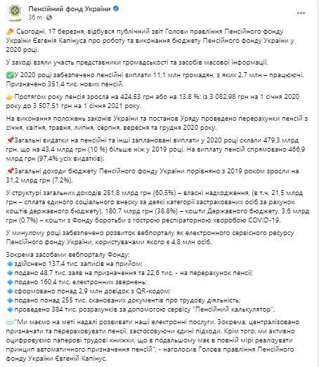 Украинские пенсионеры, Выплата пенсий в Украине, Пенсионный фонд Украины