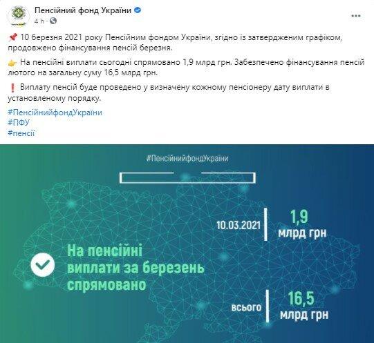 Пенсии в Украине, Пенсионный фонд Украины, Выплата пенсий в Украине