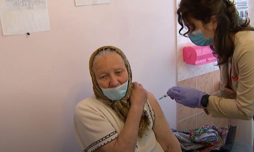Вакцина, COVID-19, Киев